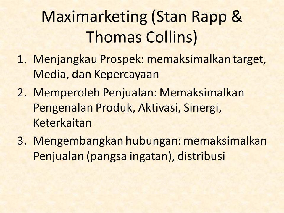 Maximarketing (Stan Rapp & Thomas Collins) 1.Menjangkau Prospek: memaksimalkan target, Media, dan Kepercayaan 2.Memperoleh Penjualan: Memaksimalkan Pengenalan Produk, Aktivasi, Sinergi, Keterkaitan 3.Mengembangkan hubungan: memaksimalkan Penjualan (pangsa ingatan), distribusi