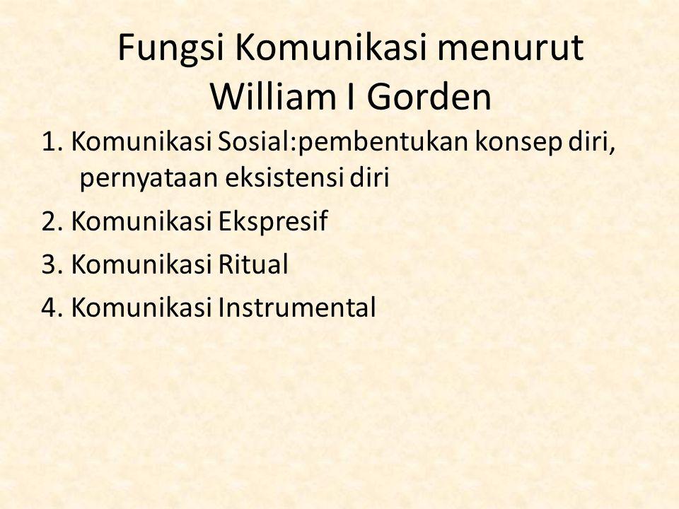 Fungsi Komunikasi menurut William I Gorden 1. Komunikasi Sosial:pembentukan konsep diri, pernyataan eksistensi diri 2. Komunikasi Ekspresif 3. Komunik