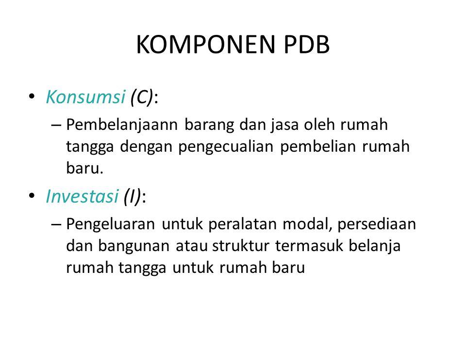 KOMPONEN PDB Konsumsi (C): – Pembelanjaann barang dan jasa oleh rumah tangga dengan pengecualian pembelian rumah baru. Investasi (I): – Pengeluaran un