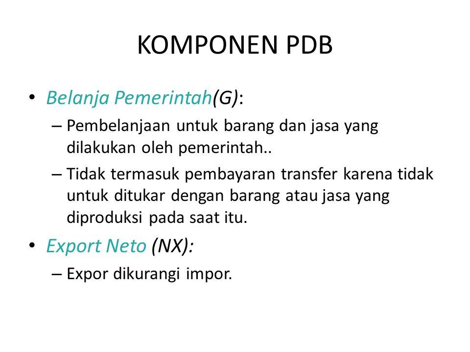 KOMPONEN PDB Belanja Pemerintah(G): – Pembelanjaan untuk barang dan jasa yang dilakukan oleh pemerintah.. – Tidak termasuk pembayaran transfer karena