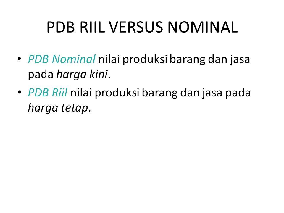 PDB RIIL VERSUS NOMINAL PDB Nominal nilai produksi barang dan jasa pada harga kini. PDB Riil nilai produksi barang dan jasa pada harga tetap.