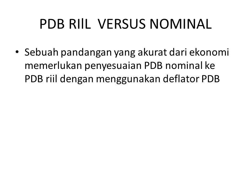 PDB RIlL VERSUS NOMINAL Sebuah pandangan yang akurat dari ekonomi memerlukan penyesuaian PDB nominal ke PDB riil dengan menggunakan deflator PDB