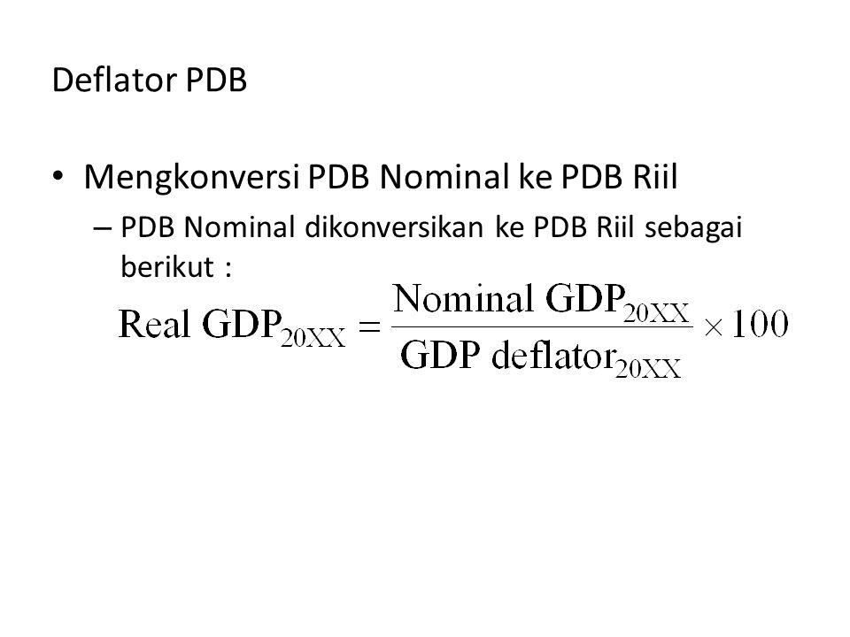 Deflator PDB Mengkonversi PDB Nominal ke PDB Riil – PDB Nominal dikonversikan ke PDB Riil sebagai berikut :