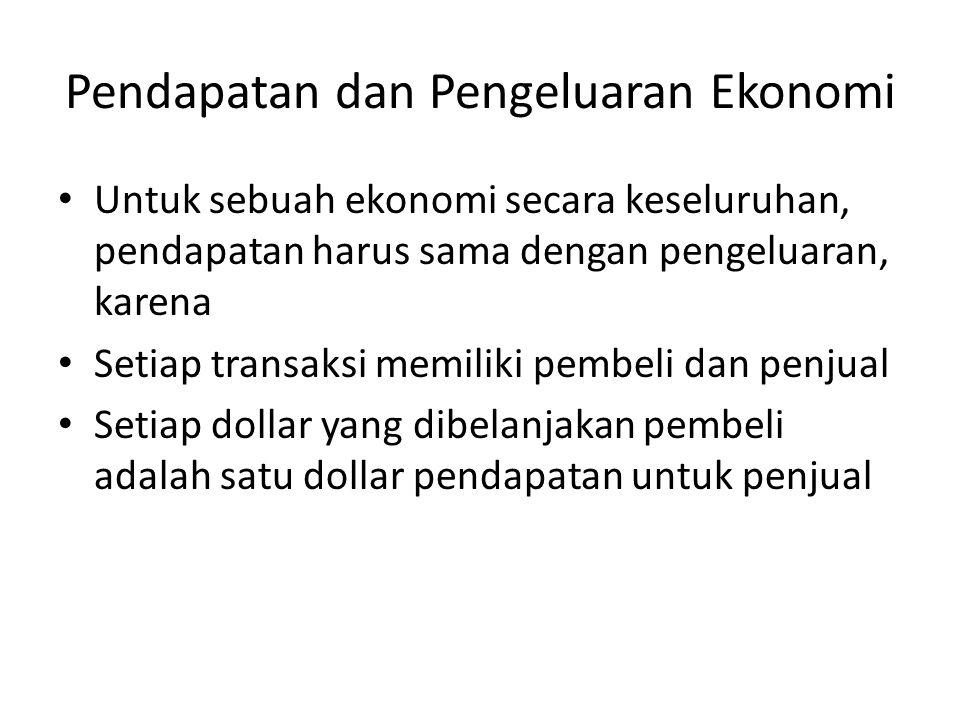 Pendapatan dan Pengeluaran Ekonomi Untuk sebuah ekonomi secara keseluruhan, pendapatan harus sama dengan pengeluaran, karena Setiap transaksi memiliki