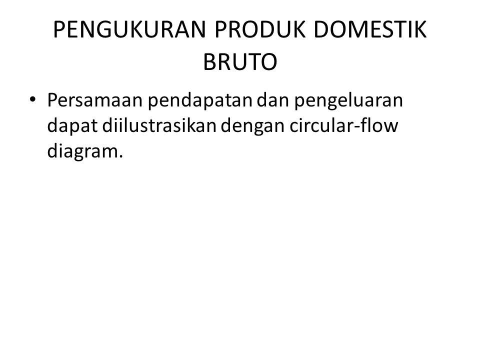 PENGUKURAN PRODUK DOMESTIK BRUTO Persamaan pendapatan dan pengeluaran dapat diilustrasikan dengan circular-flow diagram.
