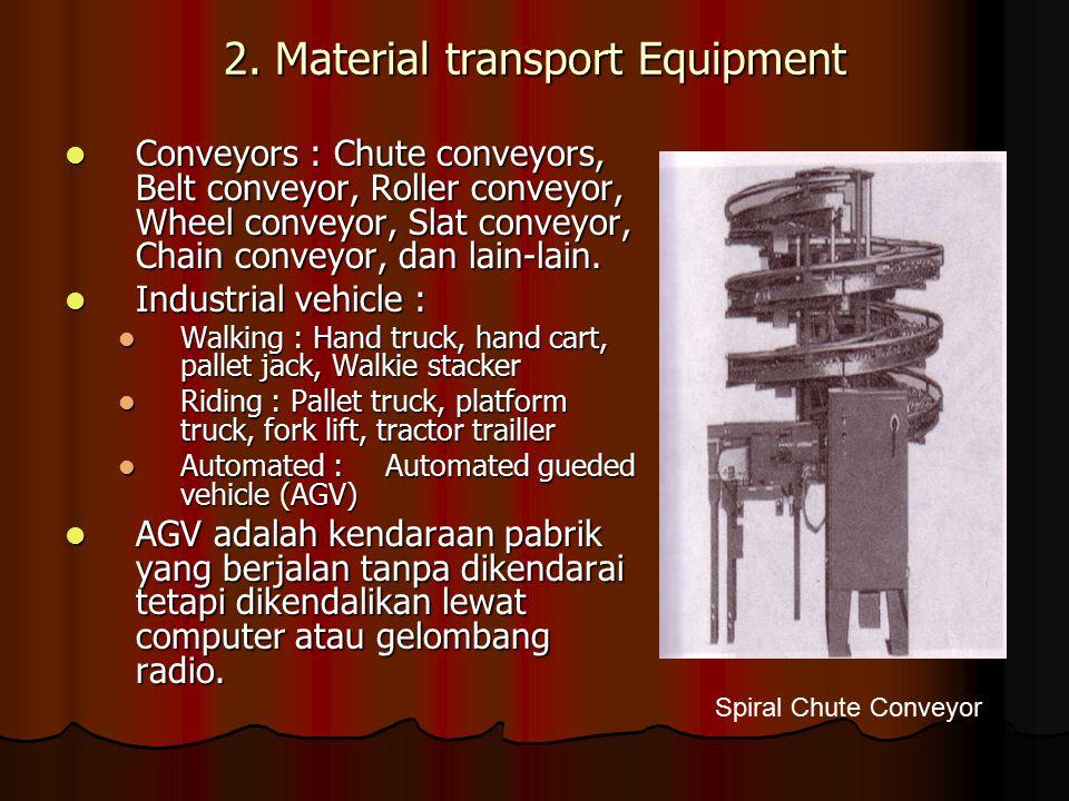 2. Material transport Equipment Conveyors : Chute conveyors, Belt conveyor, Roller conveyor, Wheel conveyor, Slat conveyor, Chain conveyor, dan lain-l