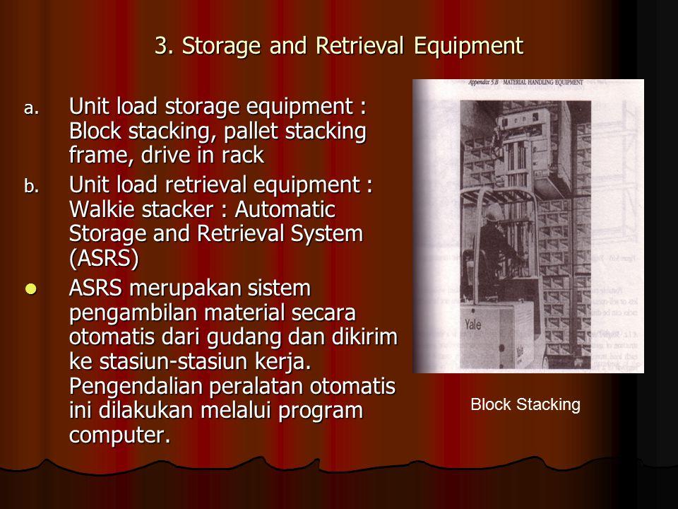 3. Storage and Retrieval Equipment a. Unit load storage equipment : Block stacking, pallet stacking frame, drive in rack b. Unit load retrieval equipm
