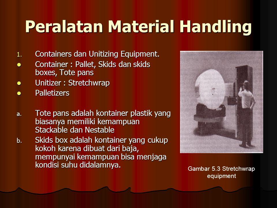 Peralatan Material Handling 1. Containers dan Unitizing Equipment. Container : Pallet, Skids dan skids boxes, Tote pans Container : Pallet, Skids dan