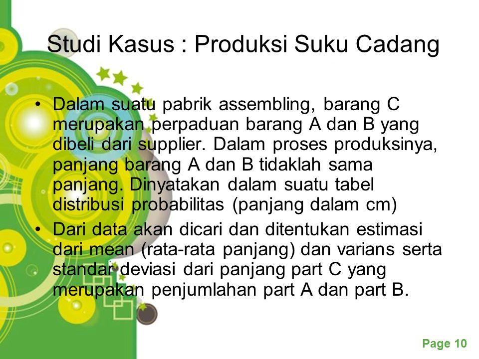 Powerpoint Templates Page 10 Studi Kasus : Produksi Suku Cadang Dalam suatu pabrik assembling, barang C merupakan perpaduan barang A dan B yang dibeli