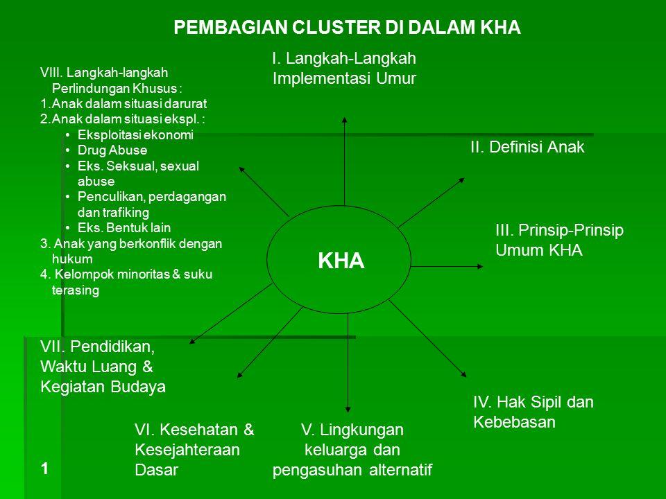 Lanjutan Cluster VIII 22.