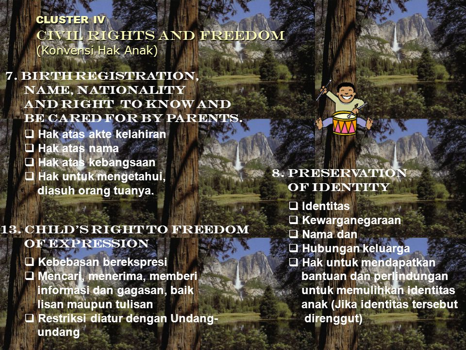 CLUSTER IV CIVIL RIGHTS AND FREEDOM (Konvensi Hak Anak) 7. Birth Registration, Name, Nationality and Right to Know and be Cared For by Parents.  Hak