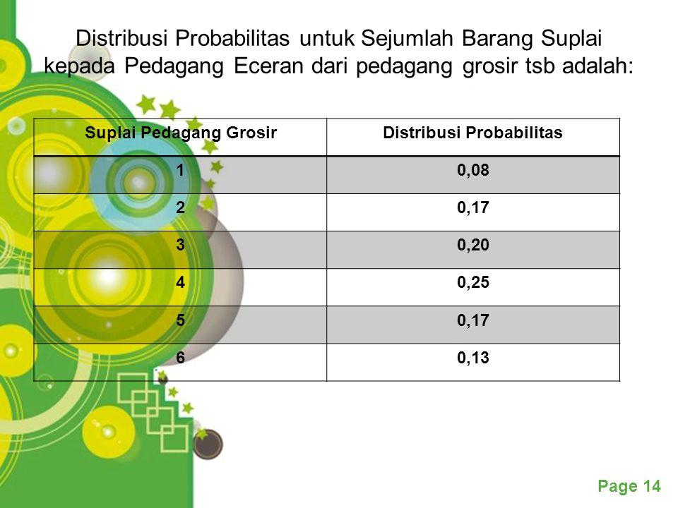 Powerpoint Templates Page 14 Distribusi Probabilitas untuk Sejumlah Barang Suplai kepada Pedagang Eceran dari pedagang grosir tsb adalah: Suplai Pedag
