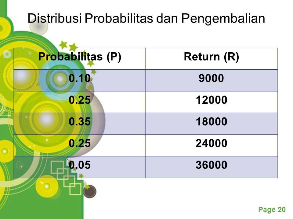 Powerpoint Templates Page 20 Distribusi Probabilitas dan Pengembalian Probabilitas (P)Return (R) 0.109000 0.2512000 0.3518000 0.2524000 0.0536000