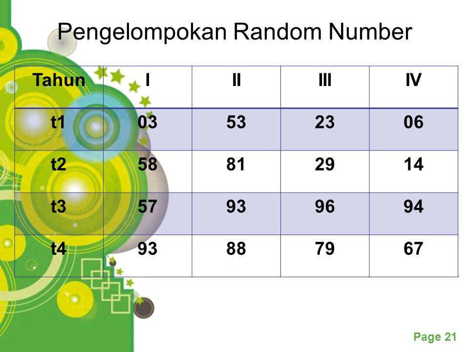 Powerpoint Templates Page 21 Pengelompokan Random Number TahunIIIIIIIV t103532306 t258812914 t357939694 t493887967