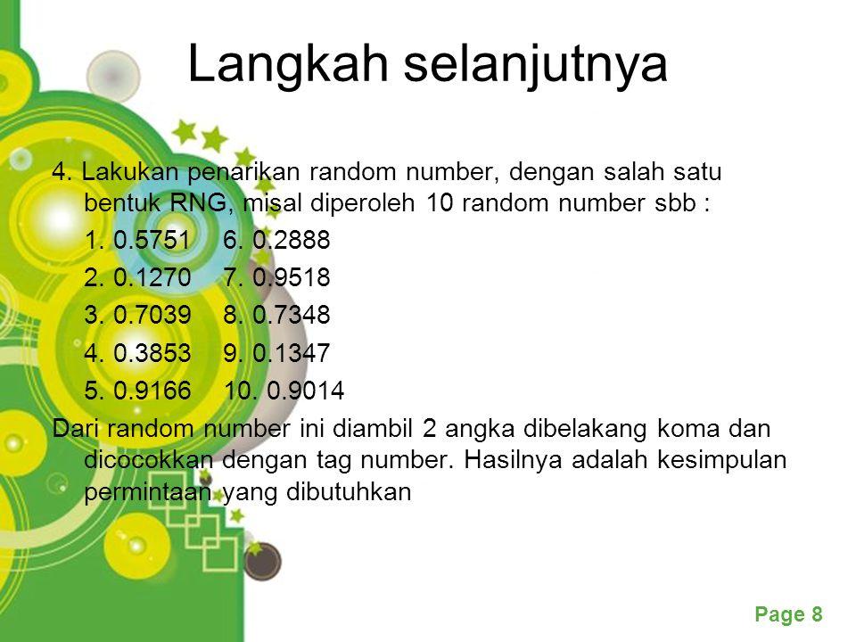 Powerpoint Templates Page 8 Langkah selanjutnya 4. Lakukan penarikan random number, dengan salah satu bentuk RNG, misal diperoleh 10 random number sbb