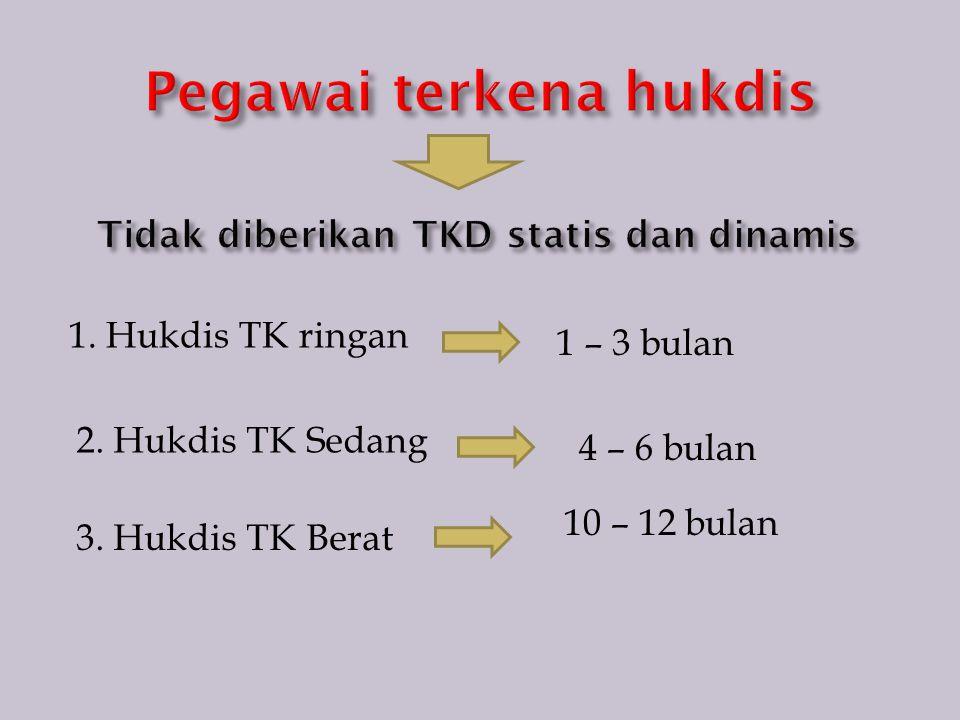 1. Hukdis TK ringan 3. Hukdis TK Berat 2. Hukdis TK Sedang 1 – 3 bulan 10 – 12 bulan 4 – 6 bulan