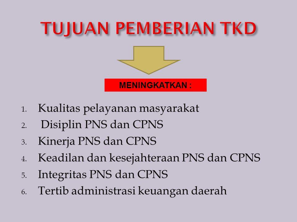 1. Kualitas pelayanan masyarakat 2. Disiplin PNS dan CPNS 3. Kinerja PNS dan CPNS 4. Keadilan dan kesejahteraan PNS dan CPNS 5. Integritas PNS dan CPN