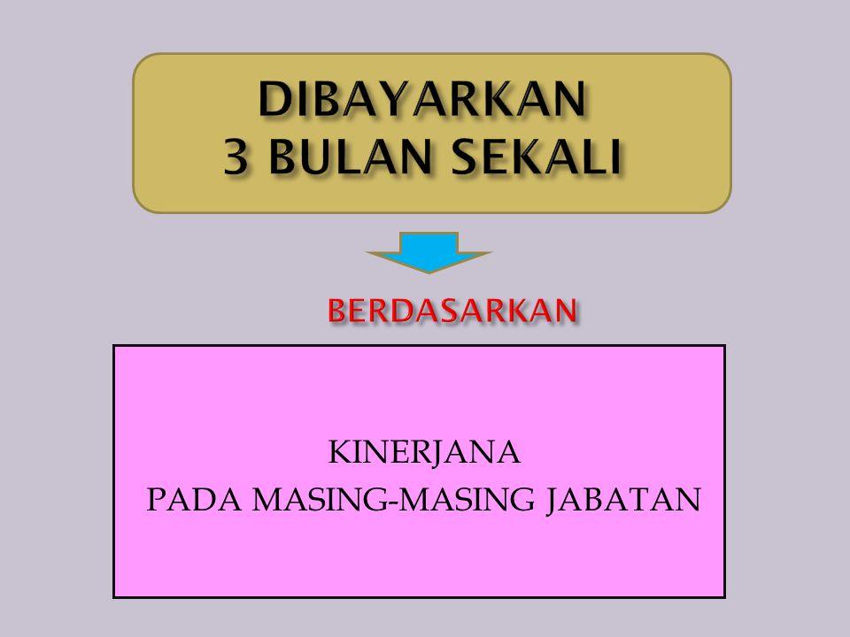 KINERJANA PADA MASING-MASING JABATAN