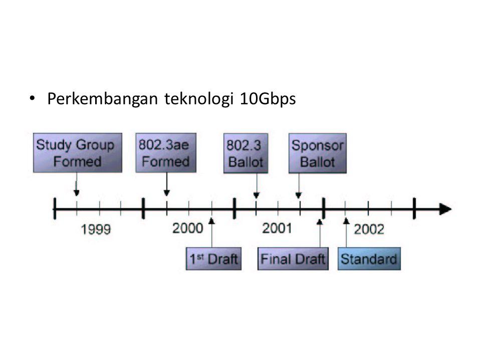 Perkembangan teknologi 10Gbps