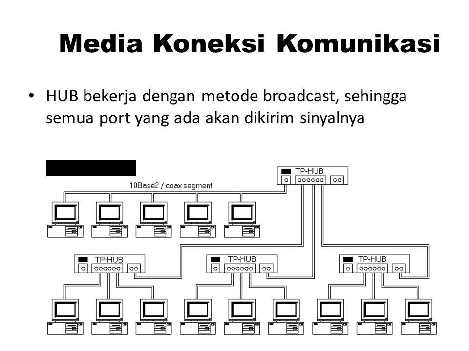 Media Koneksi Komunikasi HUB bekerja dengan metode broadcast, sehingga semua port yang ada akan dikirim sinyalnya