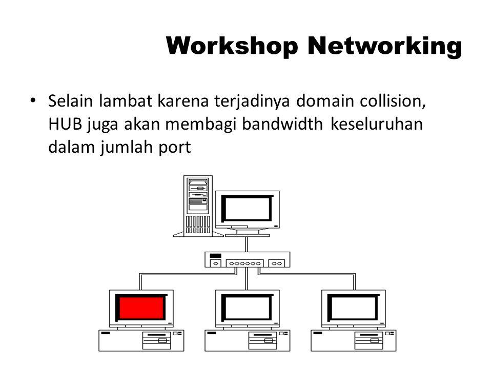 Workshop Networking Selain lambat karena terjadinya domain collision, HUB juga akan membagi bandwidth keseluruhan dalam jumlah port