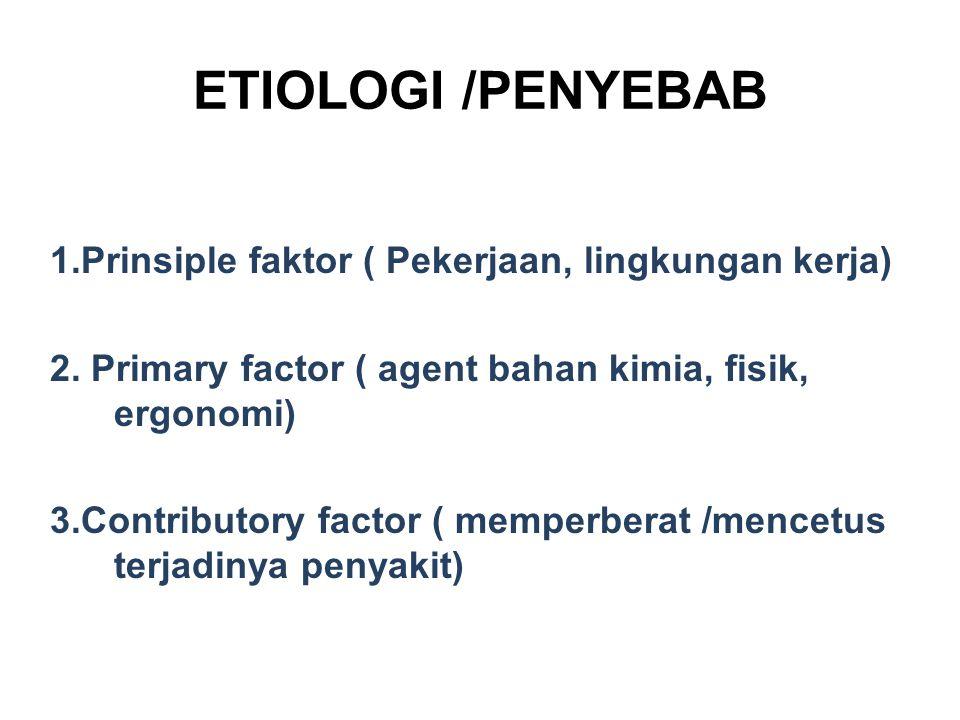 Kondisi Factual PAK di Indonesia Jumlah kasus PAK rendah: - tidak ada, - tidak terdiagnosa - tidak dilaporkan - tidak memahami ketentuan.