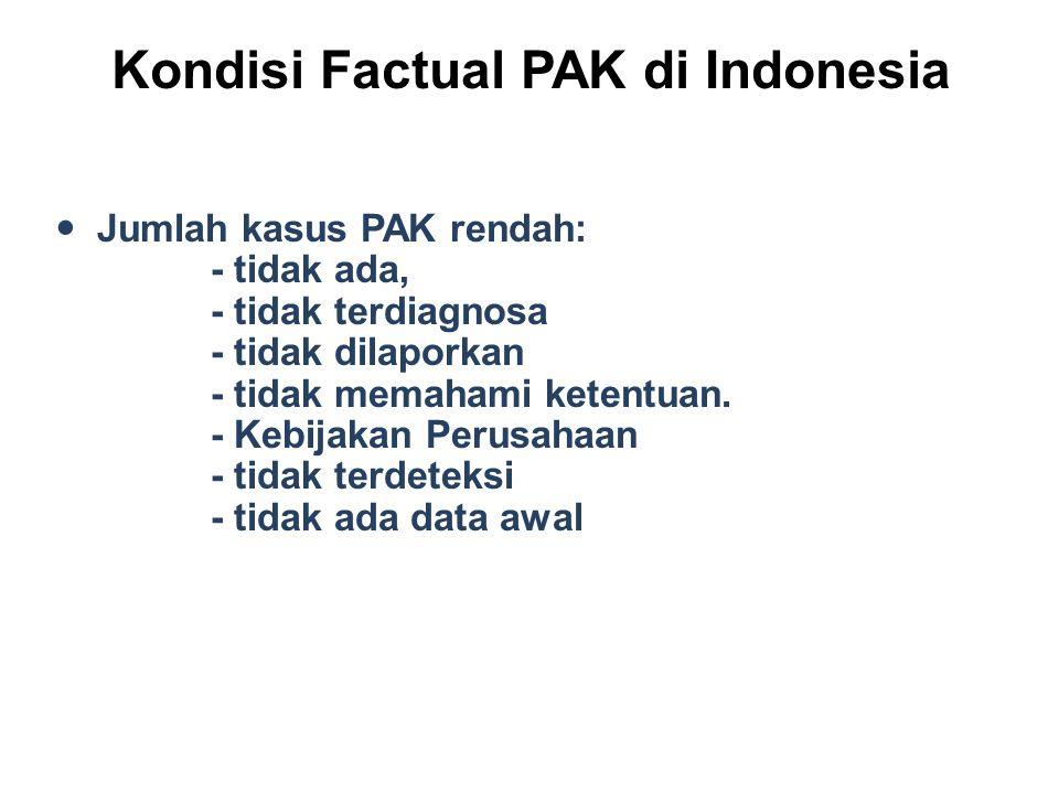 Kondisi Factual PAK di Indonesia Jumlah kasus PAK rendah: - tidak ada, - tidak terdiagnosa - tidak dilaporkan - tidak memahami ketentuan. - Kebijakan