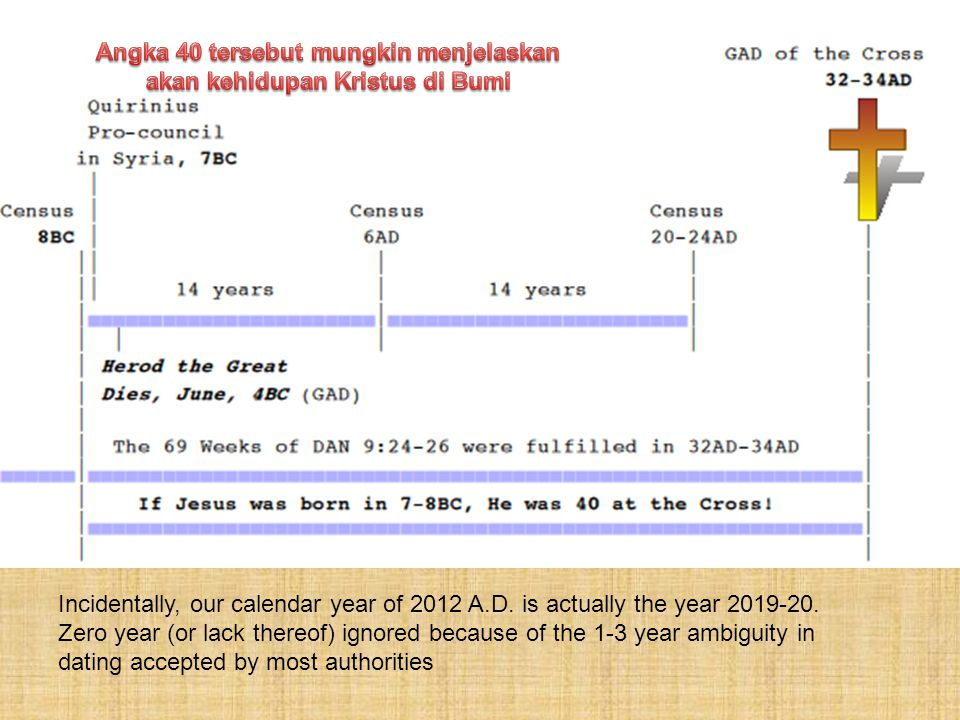 Incidentally, our calendar year of 2012 A.D.is actually the year 2019-20.