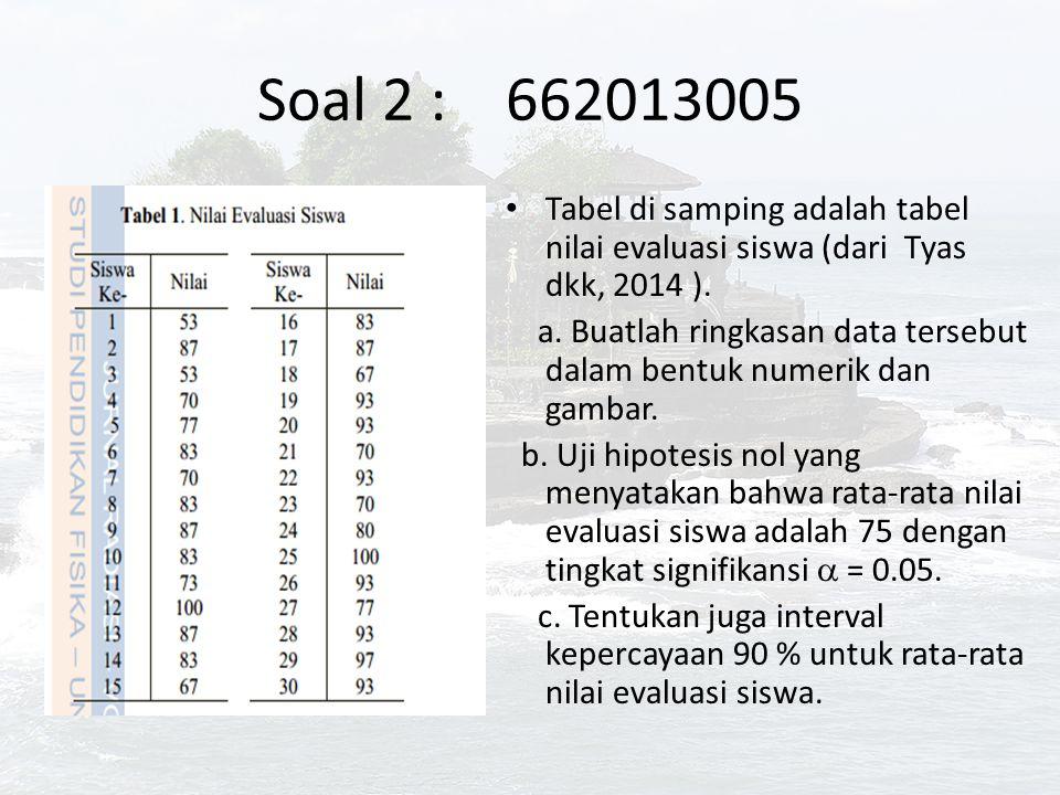 Soal 3 : 662013004 Terlampir data tentang kuesioner variabel SITUASI KEPEMIMPINAN.