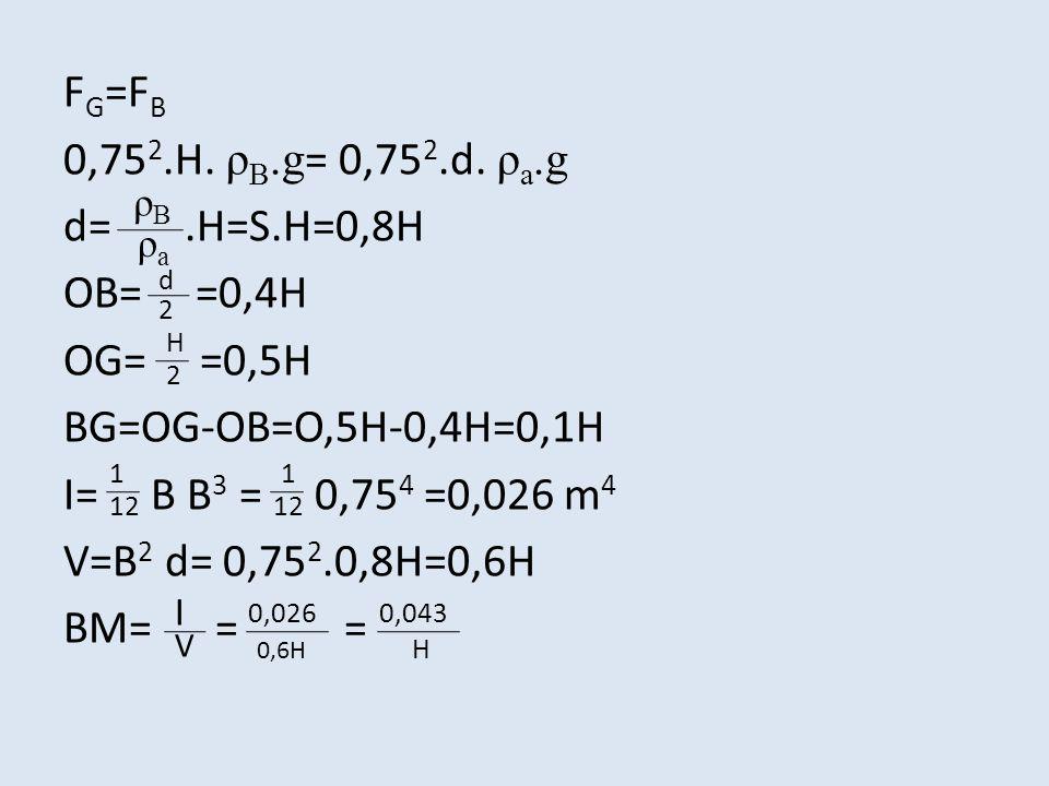 F G =F B 0,75 2.H. ρ B.g = 0,75 2.d. ρ a.g d=.H=S.H=0,8H OB= =0,4H OG= =0,5H BG=OG-OB=O,5H-0,4H=0,1H I= B B 3 = 0,75 4 =0,026 m 4 V=B 2 d= 0,75 2.0,8H