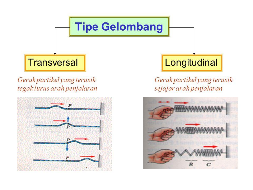 Tipe Gelombang TransversalLongitudinal Gerak partikel yang terusik tegak lurus arah penjalaran Gerak partikel yang terusik sejajar arah penjalaran