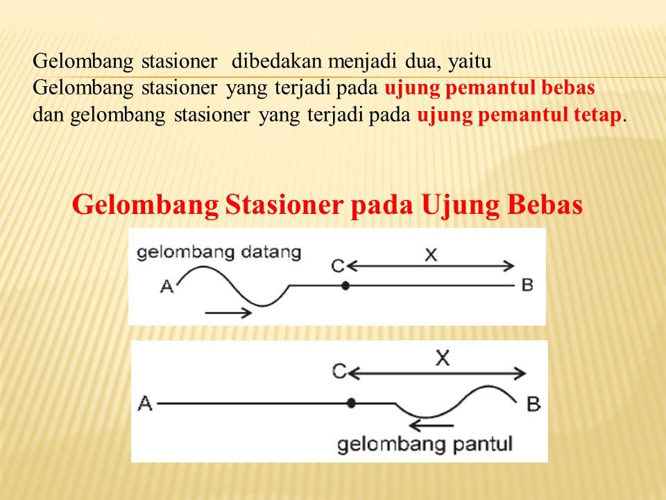 Gelombang stasioner dibedakan menjadi dua, yaitu Gelombang stasioner yang terjadi pada ujung pemantul bebas dan gelombang stasioner yang terjadi pada