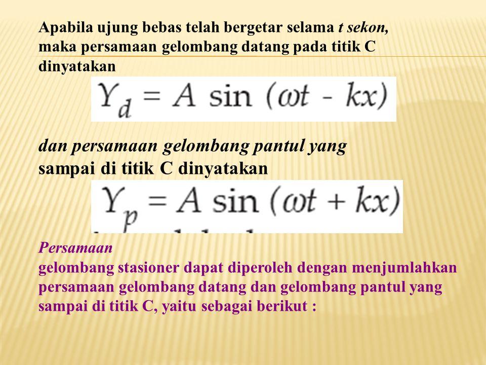 Apabila ujung bebas telah bergetar selama t sekon, maka persamaan gelombang datang pada titik C dinyatakan dan persamaan gelombang pantul yang sampai