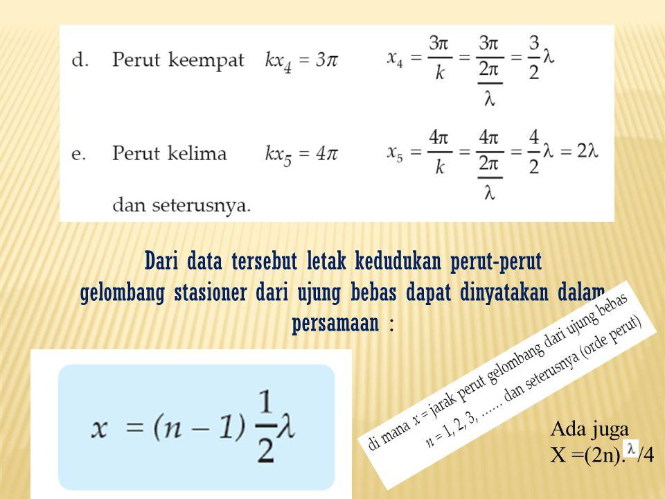 Dari data tersebut letak kedudukan perut-perut gelombang stasioner dari ujung bebas dapat dinyatakan dalam persamaan : Ada juga X =(2n). /4