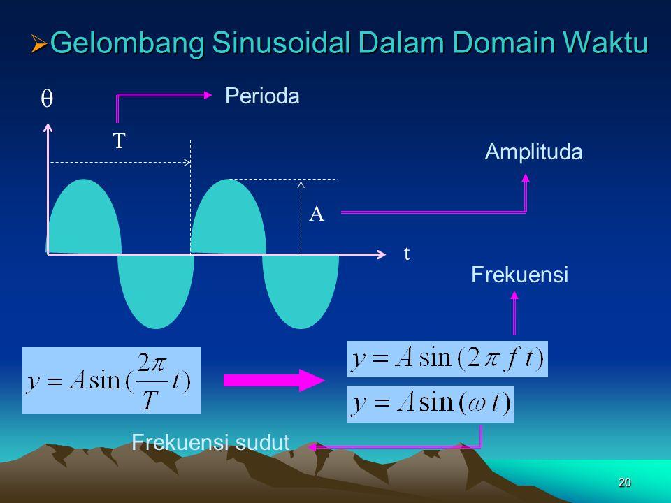 20  Gelombang Sinusoidal Dalam Domain Waktu t  A T Perioda Amplituda Frekuensi sudut Frekuensi