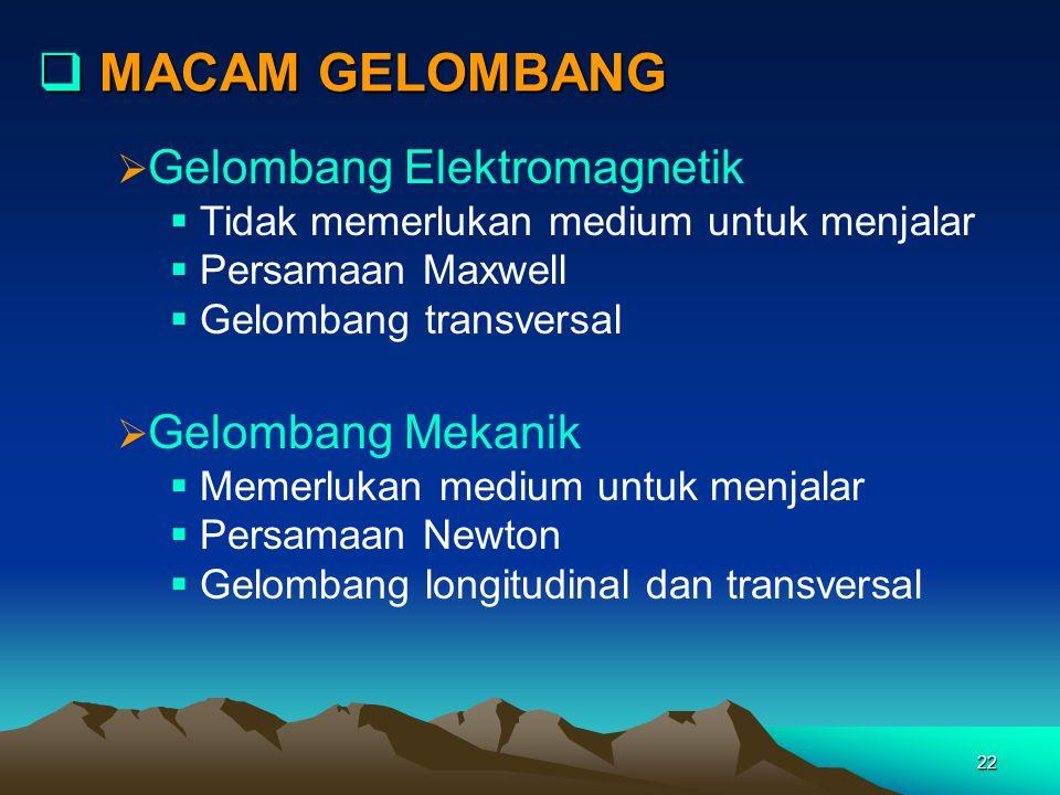 22 MACAM GELOMBANG  Gelombang Mekanik  Memerlukan medium untuk menjalar  Persamaan Newton  Gelombang longitudinal dan transversal  Gelombang Ele