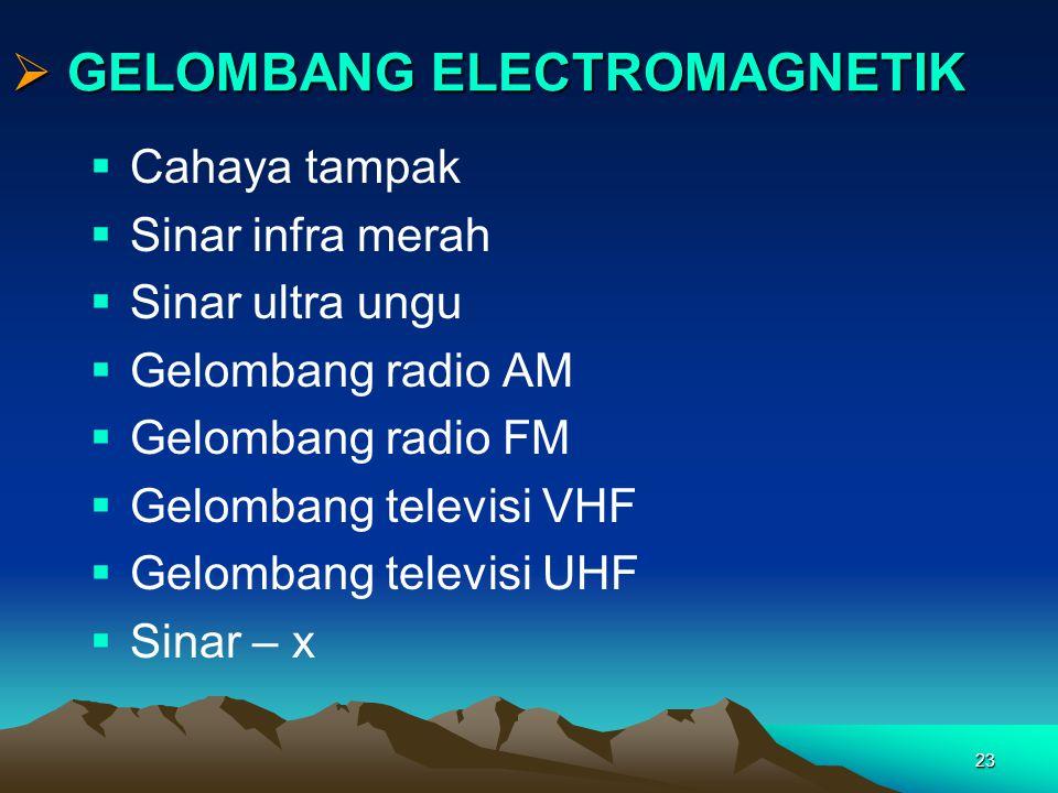 23  GELOMBANG ELECTROMAGNETIK  Cahaya tampak  Sinar infra merah  Sinar ultra ungu  Gelombang radio AM  Gelombang radio FM  Gelombang televisi V