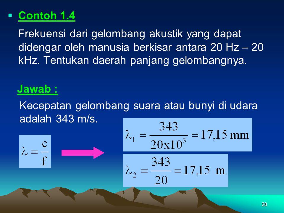28  Contoh 1.4 Frekuensi dari gelombang akustik yang dapat didengar oleh manusia berkisar antara 20 Hz – 20 kHz. Tentukan daerah panjang gelombangnya