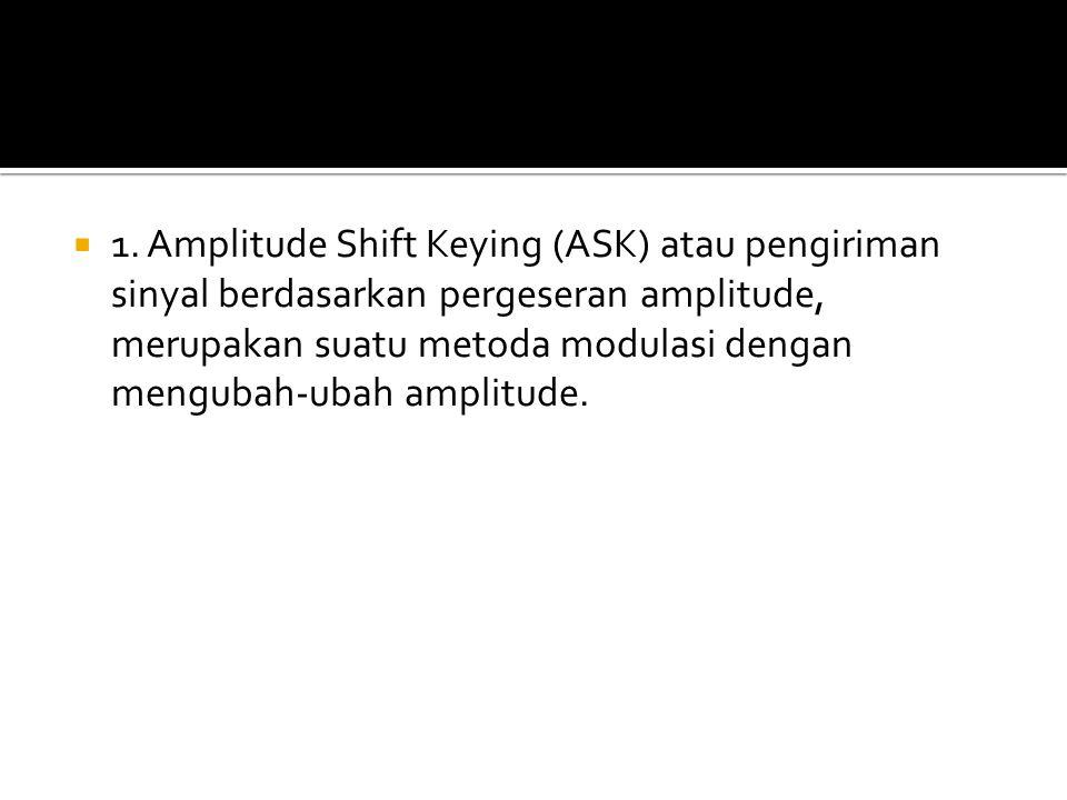  1. Amplitude Shift Keying (ASK) atau pengiriman sinyal berdasarkan pergeseran amplitude, merupakan suatu metoda modulasi dengan mengubah-ubah amplit