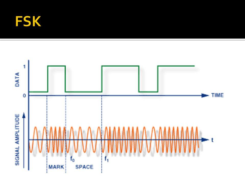  3.Phase Shift Keying (PSK) atau pengiriman sinyal melalui pergeseran fase.