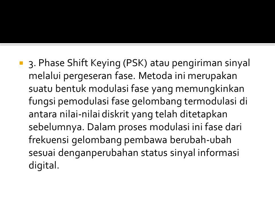  3. Phase Shift Keying (PSK) atau pengiriman sinyal melalui pergeseran fase. Metoda ini merupakan suatu bentuk modulasi fase yang memungkinkan fungsi