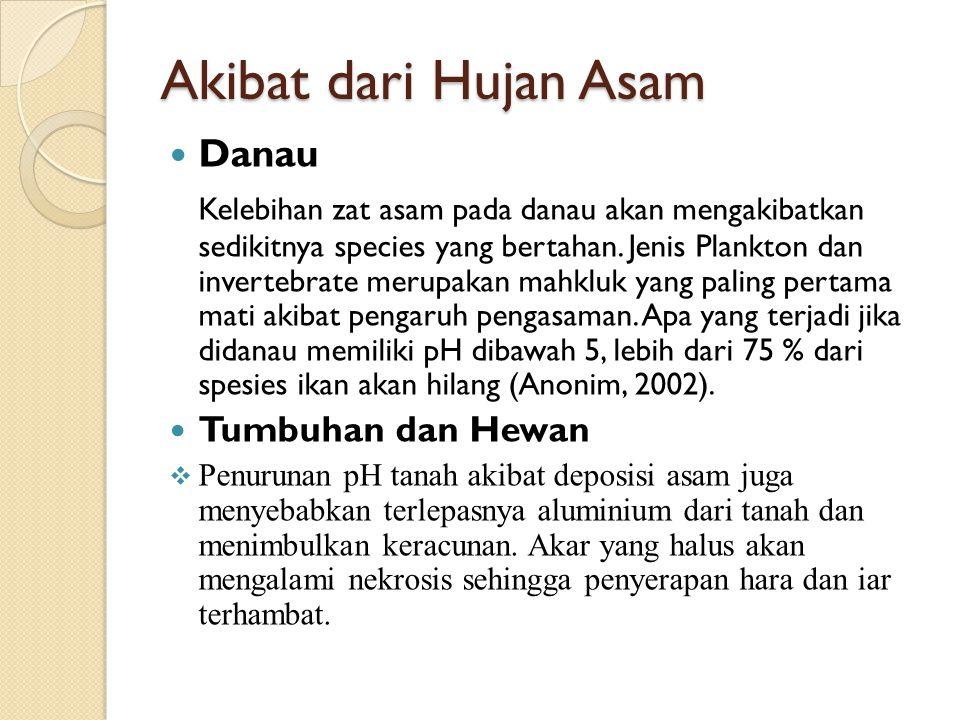 Akibat dari Hujan Asam Danau Kelebihan zat asam pada danau akan mengakibatkan sedikitnya species yang bertahan.