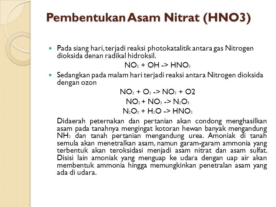 Pembentukan Asam Nitrat (HNO3) Pada siang hari, terjadi reaksi photokatalitik antara gas Nitrogen dioksida denan radikal hidroksil.