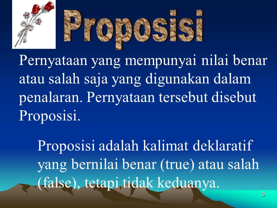 4 6 adalah bilangan genap6 adalah bilangan genap Soeharto adalah Presiden Indonesia yang pertama.Soeharto adalah Presiden Indonesia yang pertama.