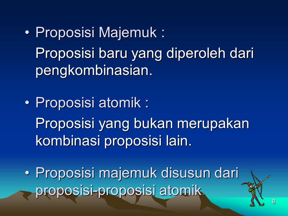 8 Proposisi Majemuk :Proposisi Majemuk : Proposisi baru yang diperoleh dari pengkombinasian. Proposisi atomik :Proposisi atomik : Proposisi yang bukan