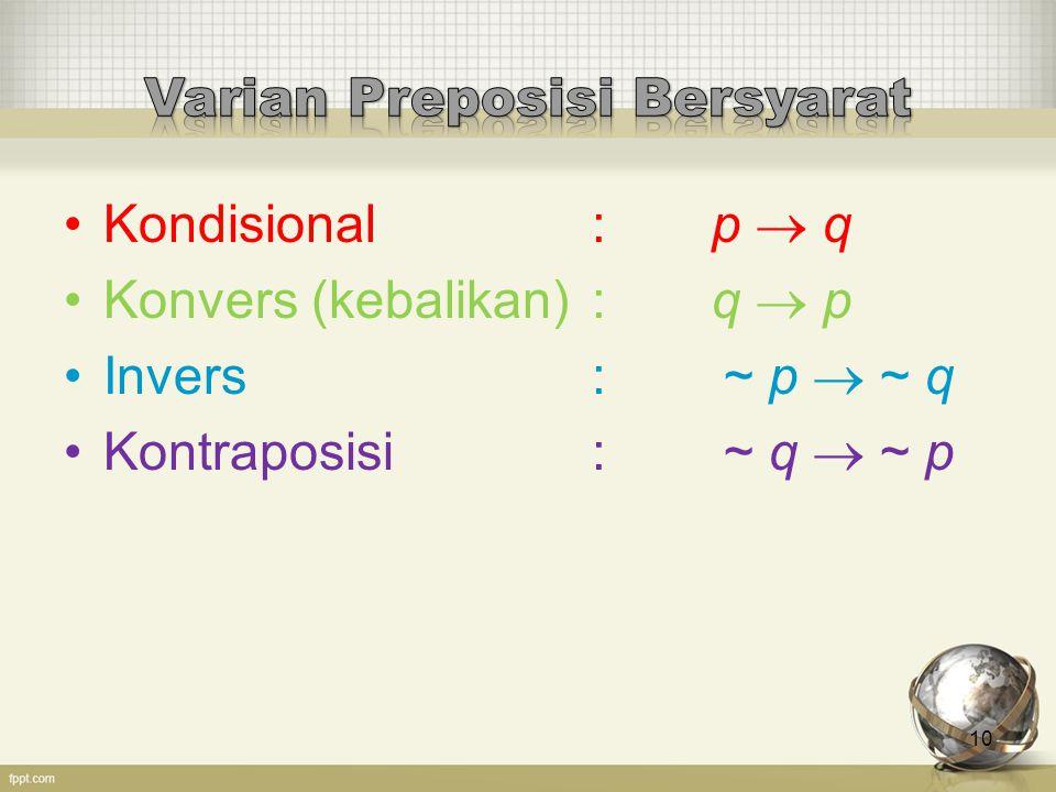 10 Kondisional: p  q Konvers (kebalikan): q  p Invers : ~ p  ~ q Kontraposisi : ~ q  ~ p