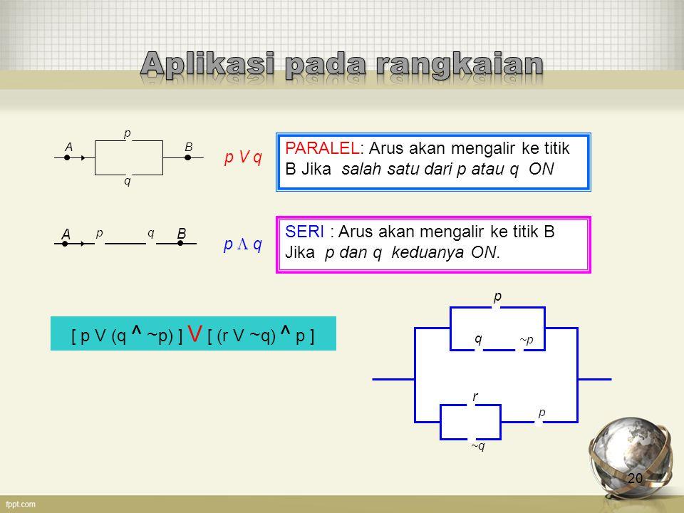 20 PARALEL: Arus akan mengalir ke titik B Jika salah satu dari p atau q ON SERI : Arus akan mengalir ke titik B Jika p dan q keduanya ON. p V q q p pq