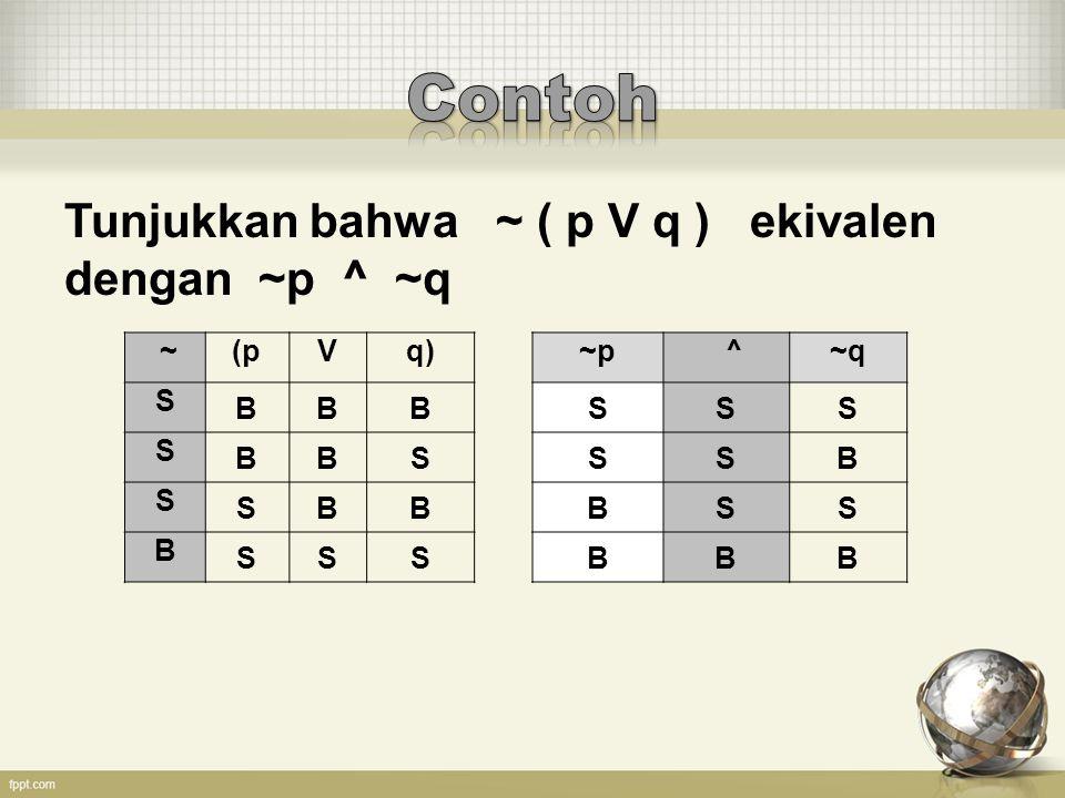 Tunjukkan bahwa ~ ( p V q ) ekivalen dengan ~p ^ ~q ~(pVq) S BBB S BBS S SBB B SSS ~p ^~q SSS SSB BSS BBB