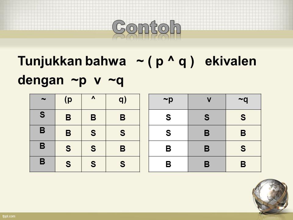 Tunjukkan bahwa ~ ( p ^ q ) ekivalen dengan ~p v ~q ~(p^q) S BBB B BSS B SSB B SSS ~p v~q SSS SBB BBS BBB