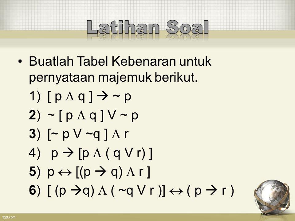 Buatlah Tabel Kebenaran untuk pernyataan majemuk berikut. 1) [ p  q ]  ~ p 2) ~ [ p  q ] V ~ p 3) [~ p V ~q ]  r 4) p  [p  ( q V r) ] 5) p  [(p